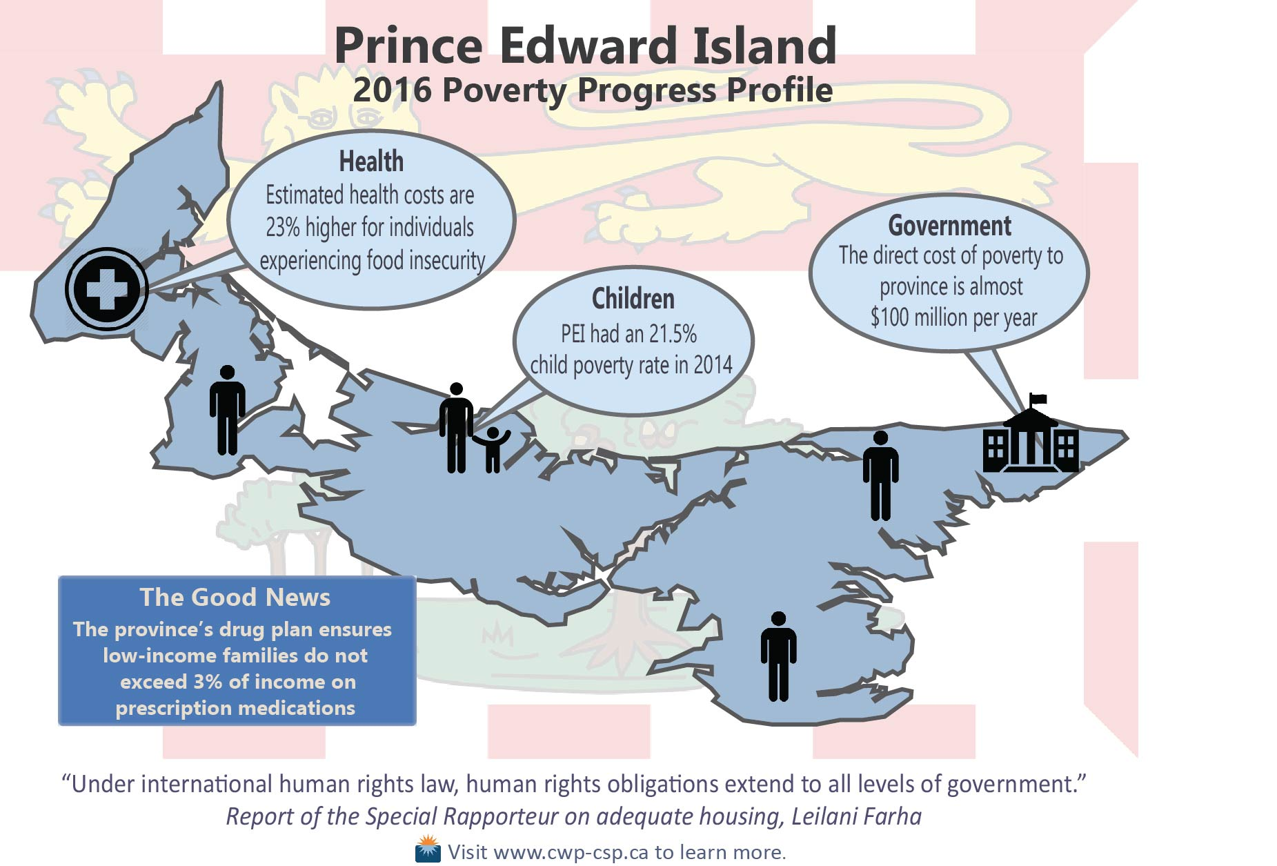 pei-infographic